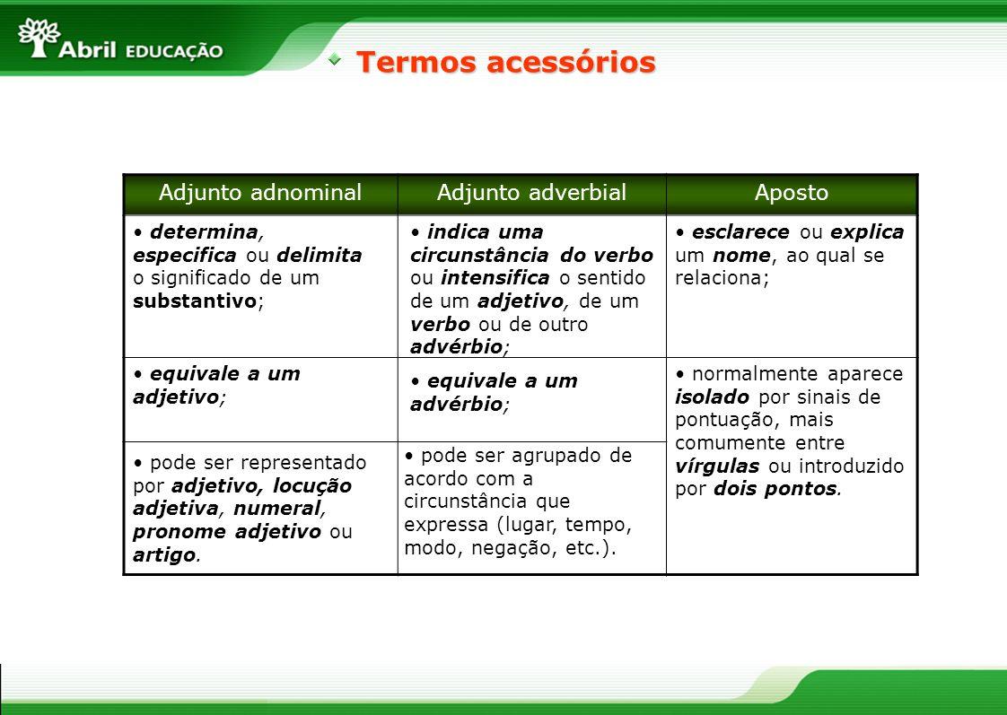 Termos acessórios Adjunto adnominal Adjunto adverbial Aposto