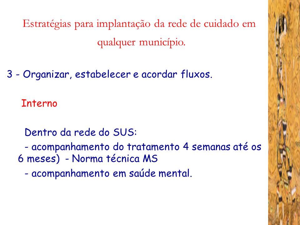 Estratégias para implantação da rede de cuidado em qualquer município.