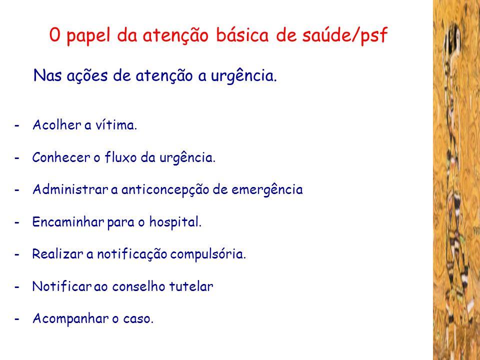 0 papel da atenção básica de saúde/psf