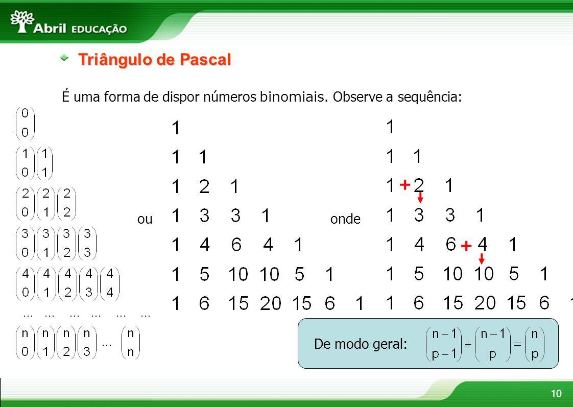 Triângulo de Pascal É uma forma de dispor números binomiais.