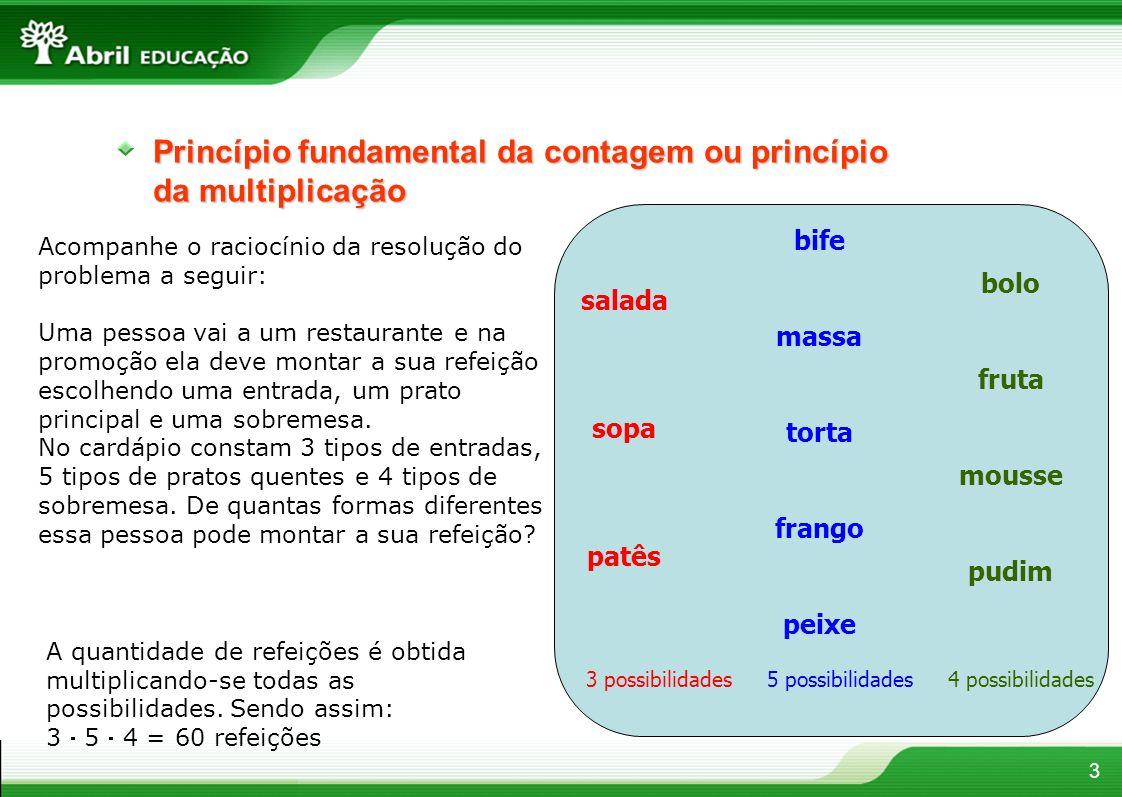 Princípio fundamental da contagem ou princípio da multiplicação
