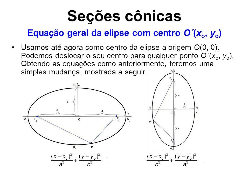 Equação geral da elipse com centro O´(xo, yo)