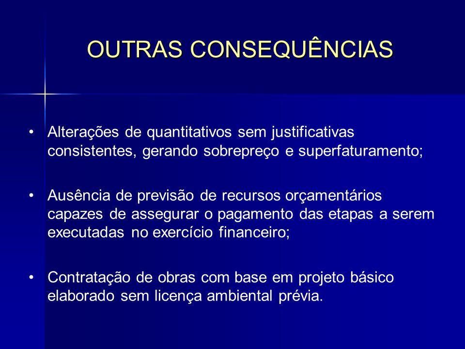 OUTRAS CONSEQUÊNCIAS Alterações de quantitativos sem justificativas consistentes, gerando sobrepreço e superfaturamento;