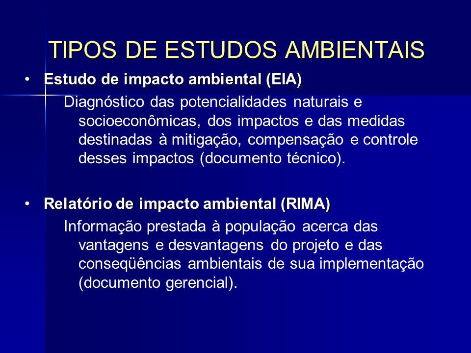 TIPOS DE ESTUDOS AMBIENTAIS