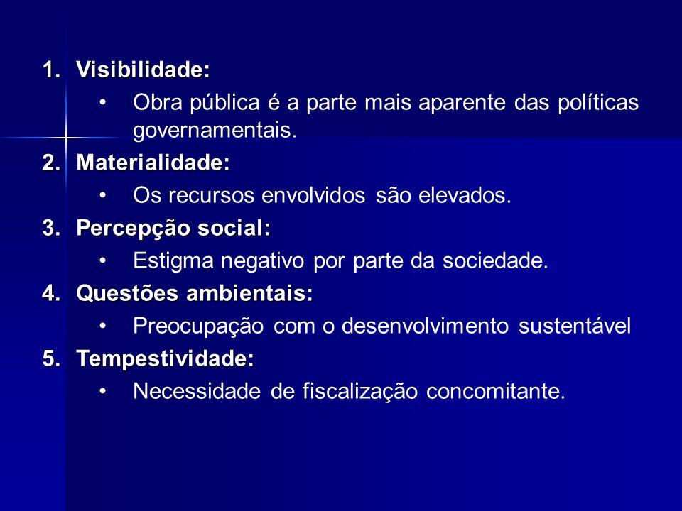 Visibilidade: Obra pública é a parte mais aparente das políticas governamentais. Materialidade: Os recursos envolvidos são elevados.