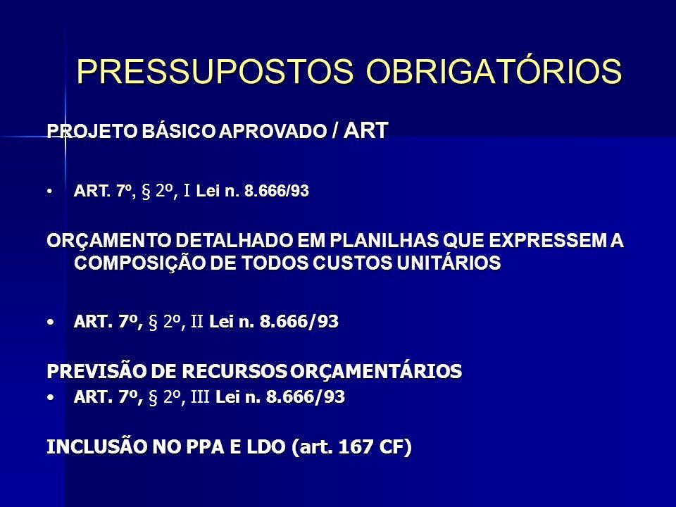 PRESSUPOSTOS OBRIGATÓRIOS