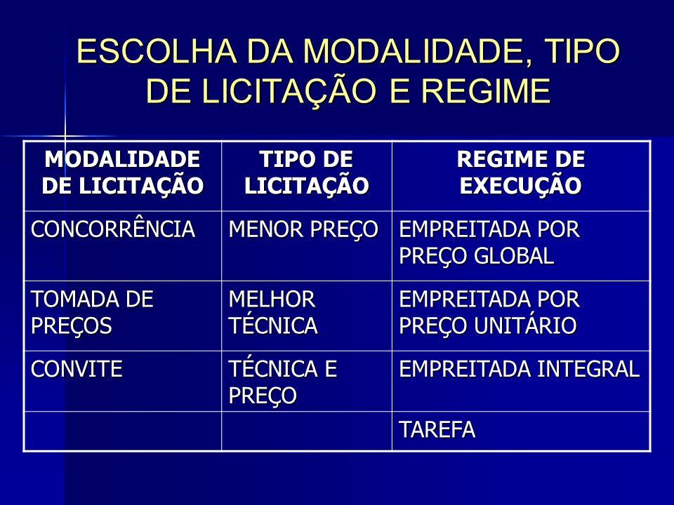 ESCOLHA DA MODALIDADE, TIPO DE LICITAÇÃO E REGIME