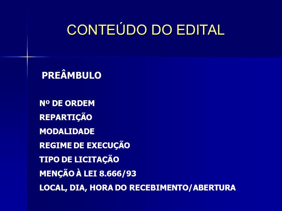 CONTEÚDO DO EDITAL PREÂMBULO Nº DE ORDEM REPARTIÇÃO MODALIDADE