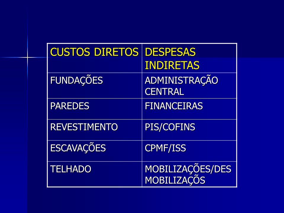 CUSTOS DIRETOS DESPESAS INDIRETAS FUNDAÇÕES ADMINISTRAÇÃO CENTRAL