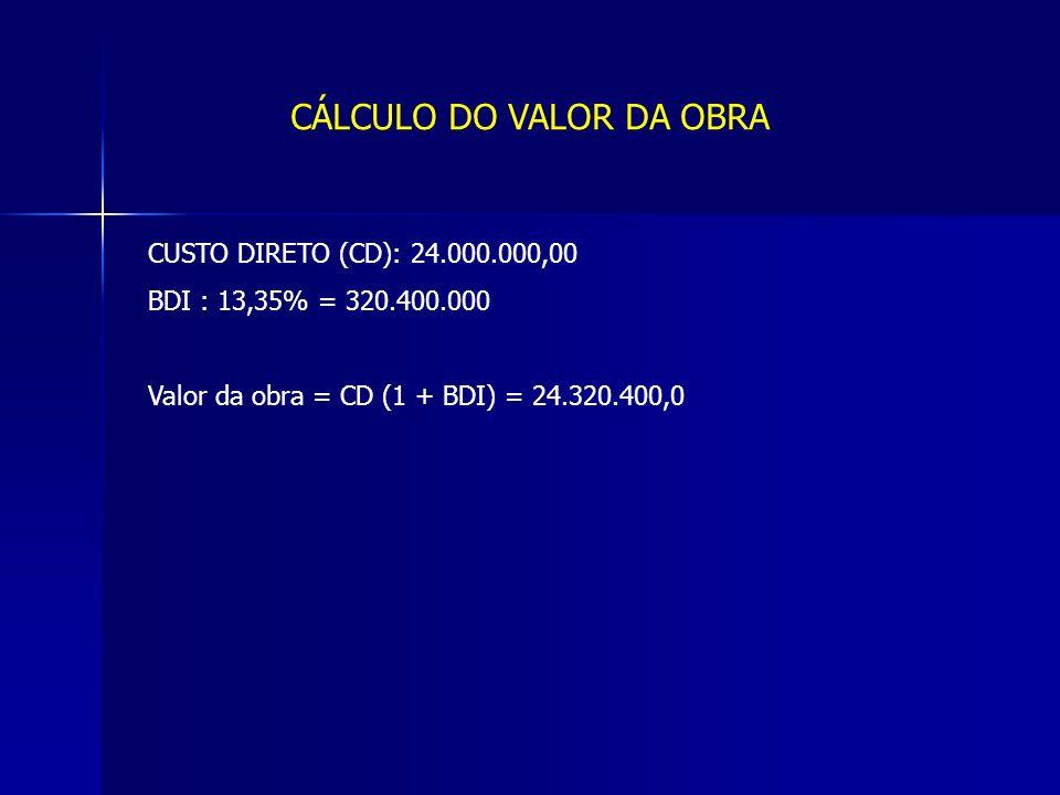 CÁLCULO DO VALOR DA OBRA
