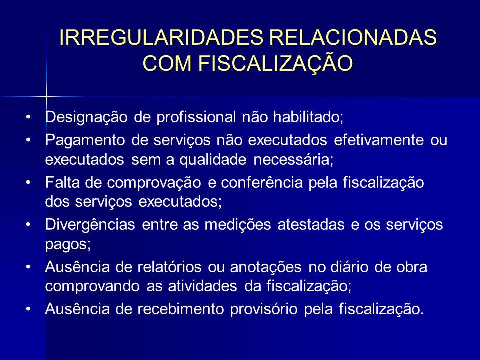 IRREGULARIDADES RELACIONADAS COM FISCALIZAÇÃO
