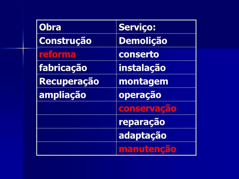 Obra Serviço: Construção. Demolição. reforma. conserto. fabricação. instalação. Recuperação.