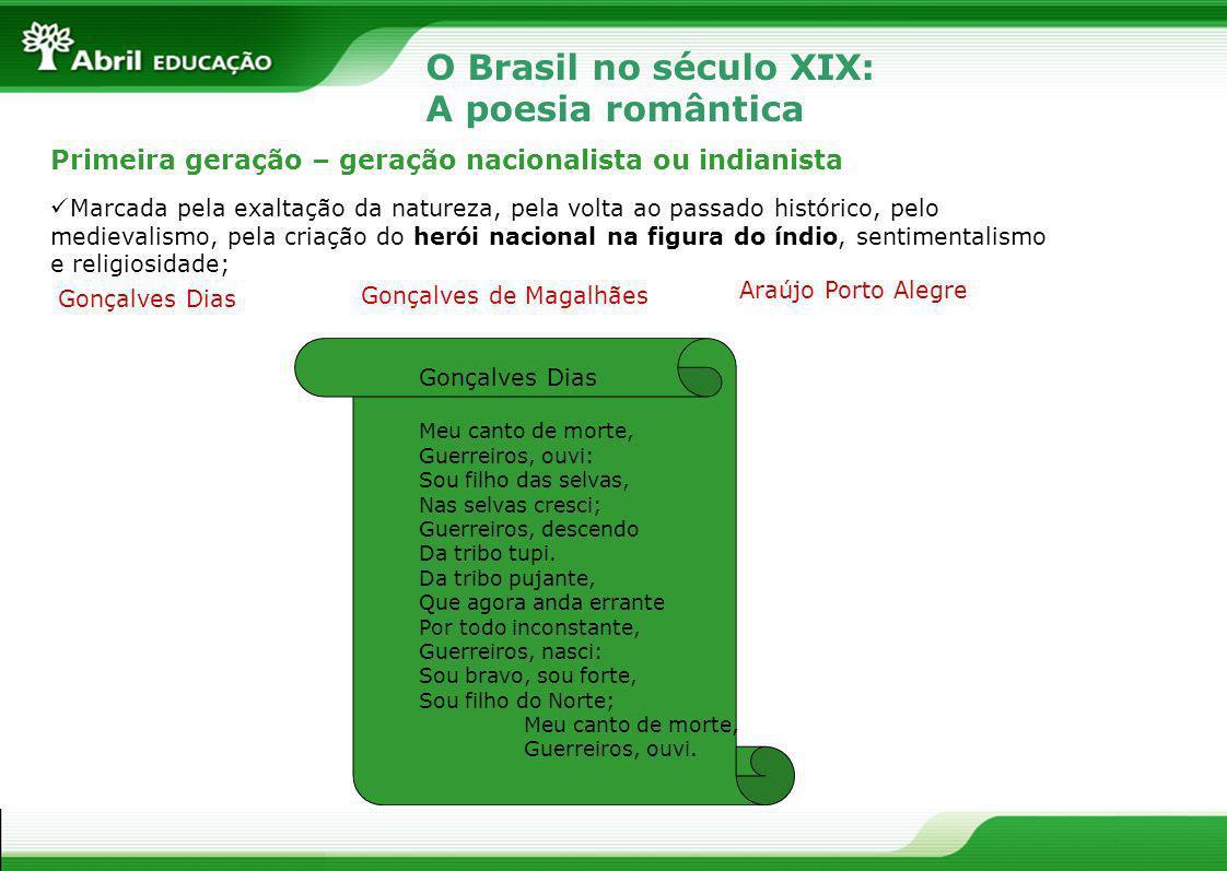 O Brasil no século XIX: A poesia romântica Gonçalves de Magalhães