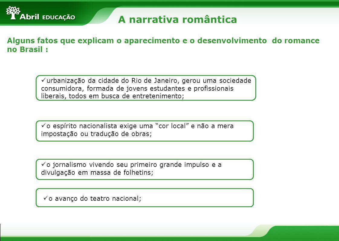 A narrativa romântica Alguns fatos que explicam o aparecimento e o desenvolvimento do romance no Brasil :