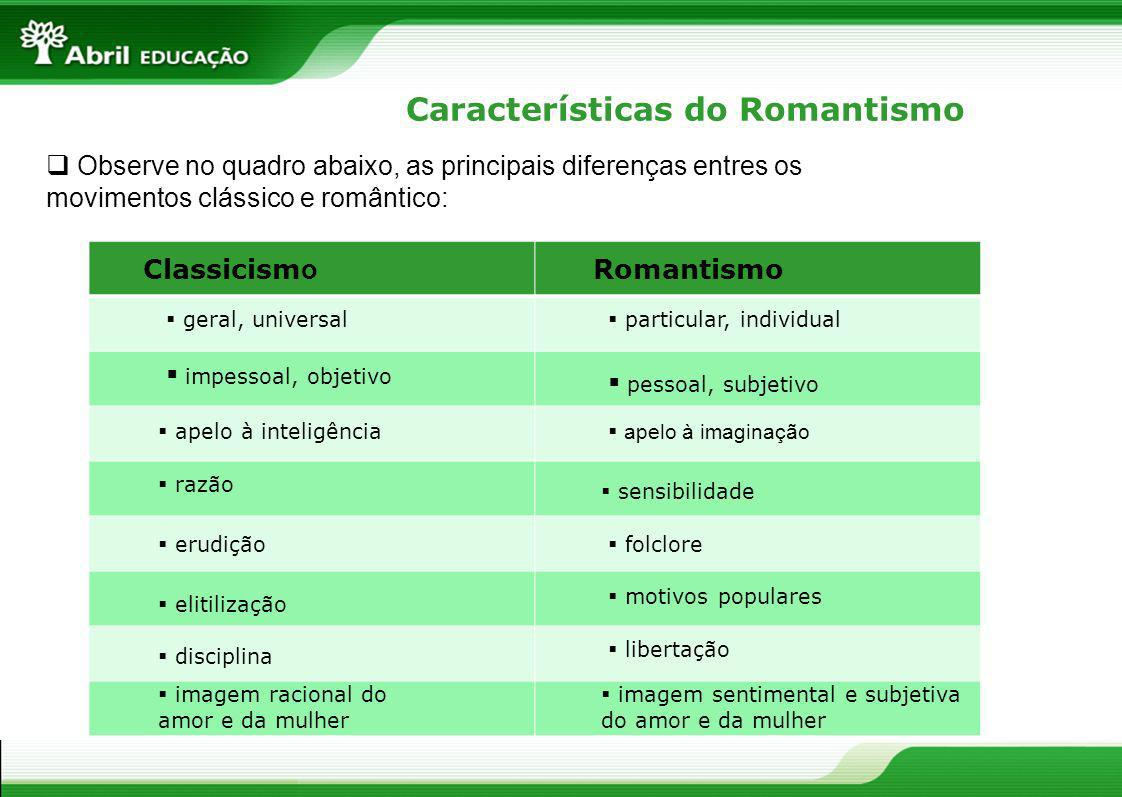 Características do Romantismo