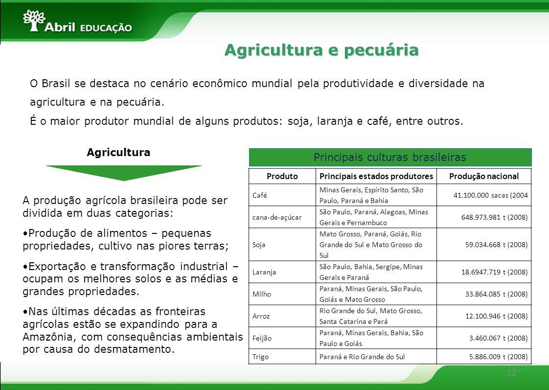 Principais estados produtores