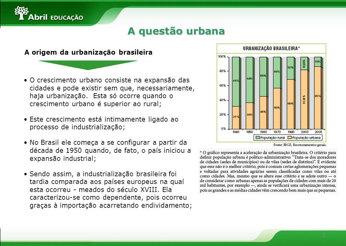 A origem da urbanização brasileira