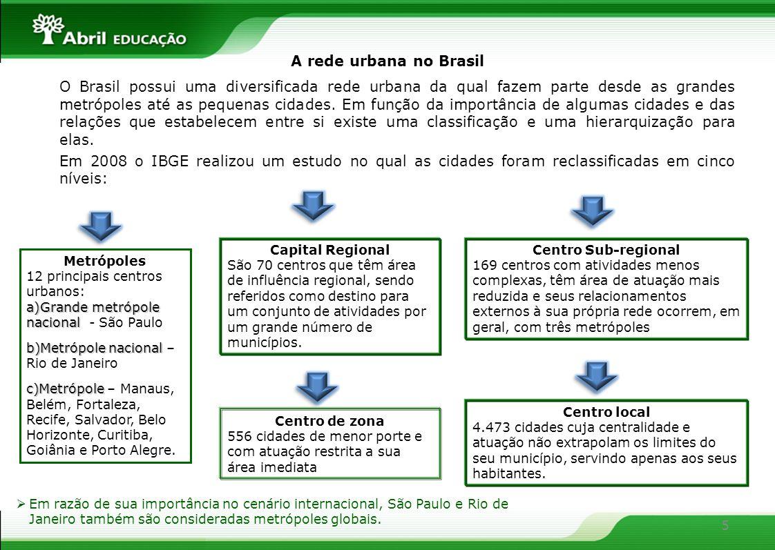 A rede urbana no Brasil
