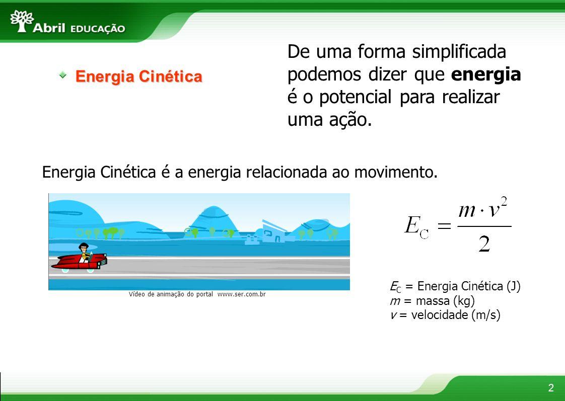 Vídeo de animação do portal www.ser.com.br