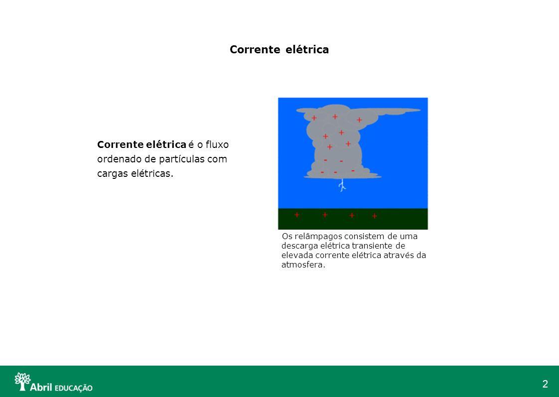 Corrente elétrica Corrente elétrica é o fluxo ordenado de partículas com cargas elétricas.