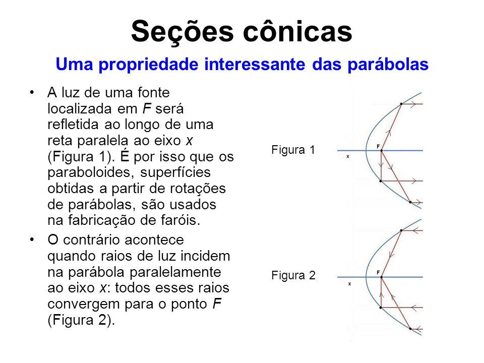 Uma propriedade interessante das parábolas