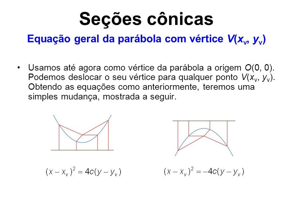 Equação geral da parábola com vértice V(xv, yv)