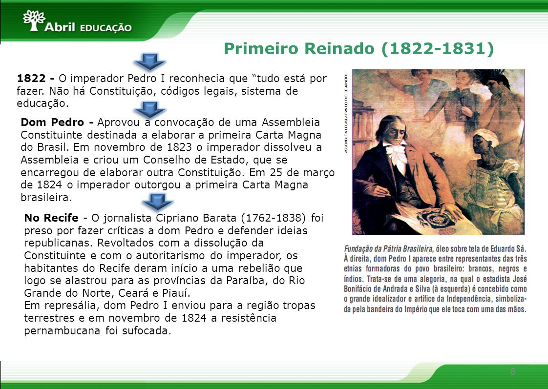 Primeiro Reinado (1822-1831)