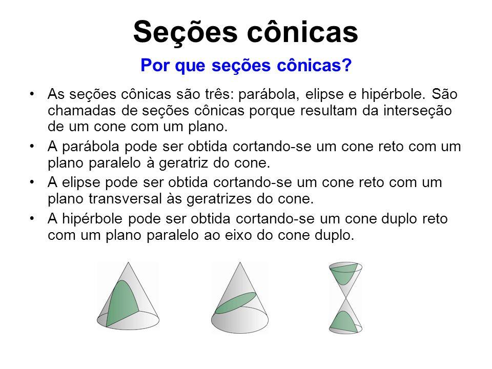Seções cônicas Por que seções cônicas