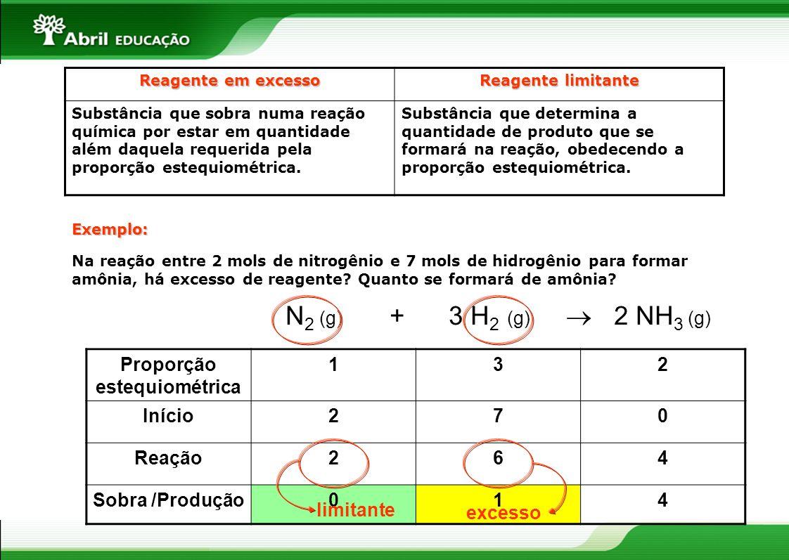 Proporção estequiométrica