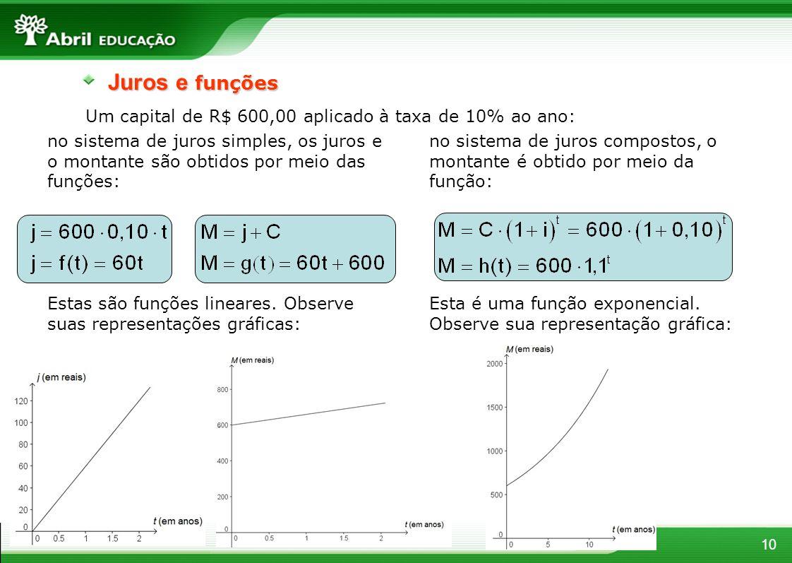 Juros e funções Um capital de R$ 600,00 aplicado à taxa de 10% ao ano: