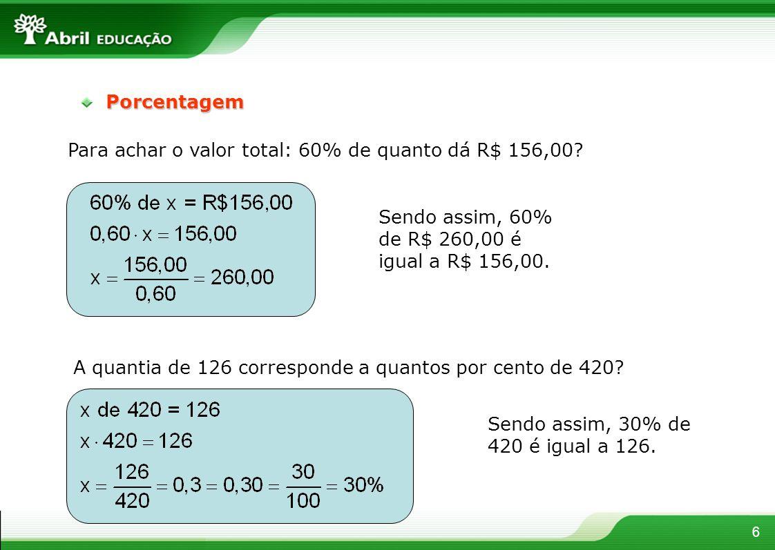 Porcentagem Para achar o valor total: 60% de quanto dá R$ 156,00 Sendo assim, 60% de R$ 260,00 é igual a R$ 156,00.