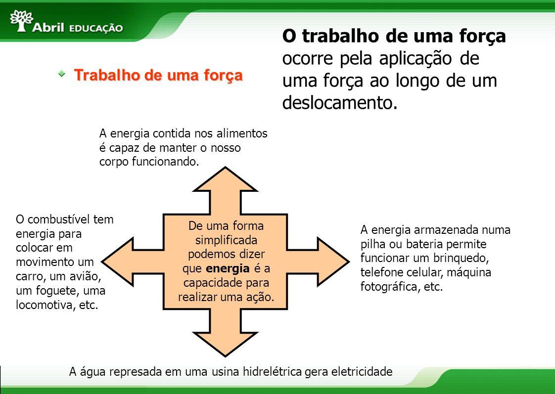 O trabalho de uma força ocorre pela aplicação de uma força ao longo de um deslocamento.