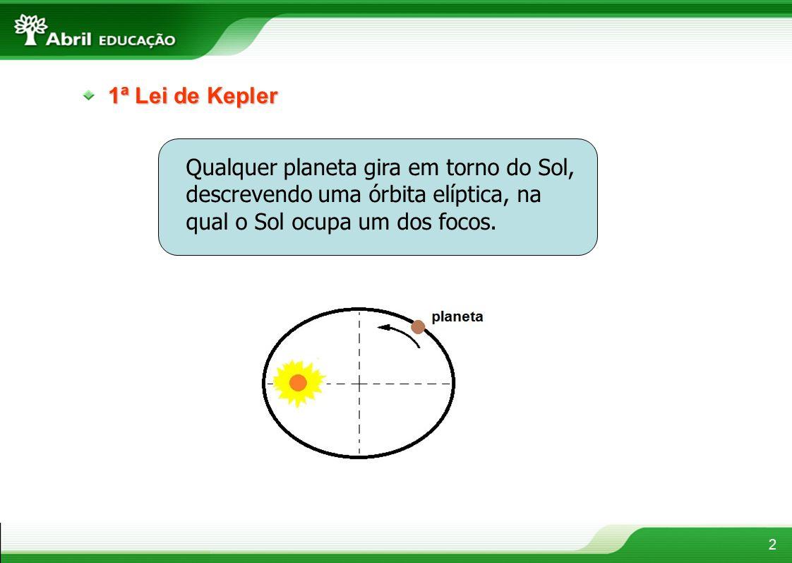 1ª Lei de Kepler Qualquer planeta gira em torno do Sol, descrevendo uma órbita elíptica, na qual o Sol ocupa um dos focos.