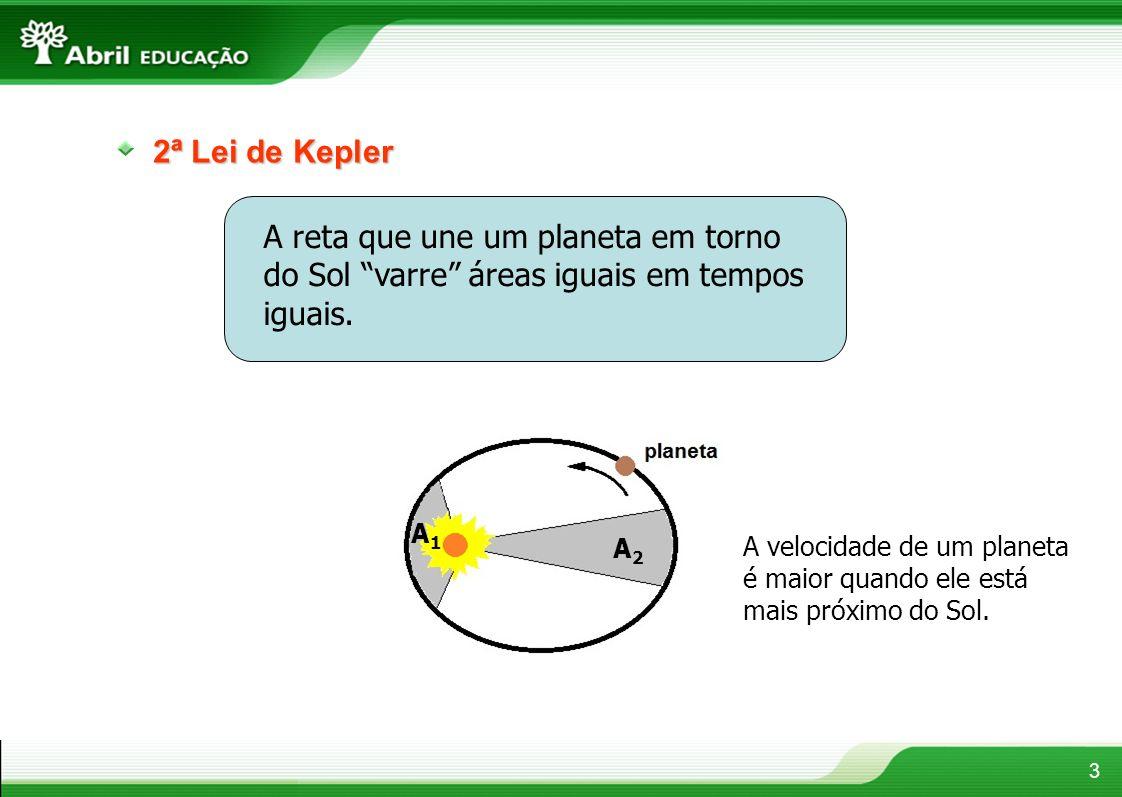 2ª Lei de Kepler A reta que une um planeta em torno do Sol varre áreas iguais em tempos iguais. A1.