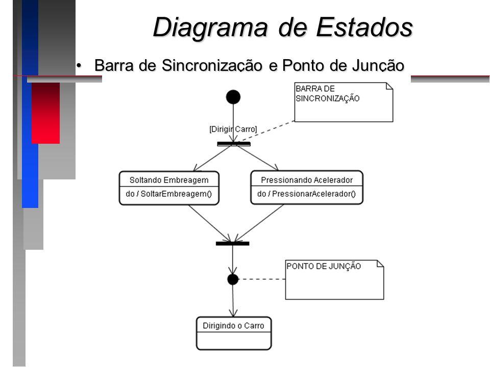 Diagrama de Estados Barra de Sincronização e Ponto de Junção