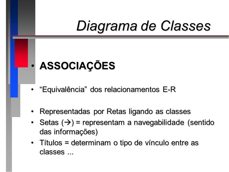 Diagrama de Classes ASSOCIAÇÕES Equivalência dos relacionamentos E-R