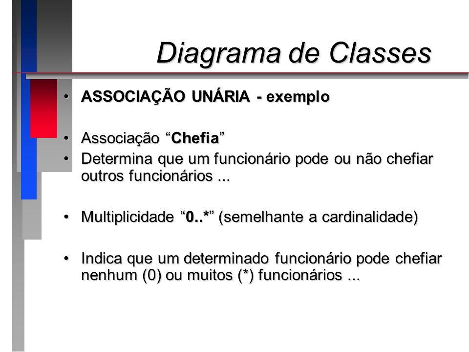 Diagrama de Classes ASSOCIAÇÃO UNÁRIA - exemplo Associação Chefia