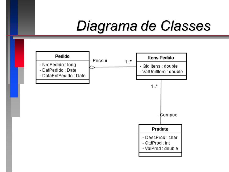 Diagrama de Classes AGREGAÇÃO Apresentando o roteiro da apresentação: