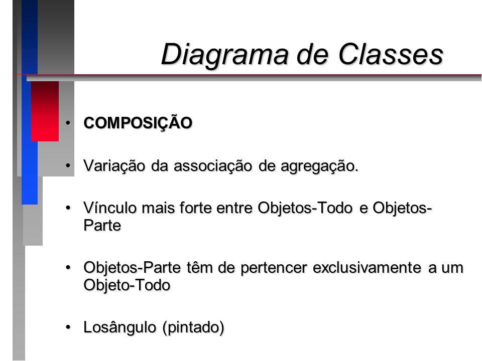 Diagrama de Classes COMPOSIÇÃO Variação da associação de agregação.