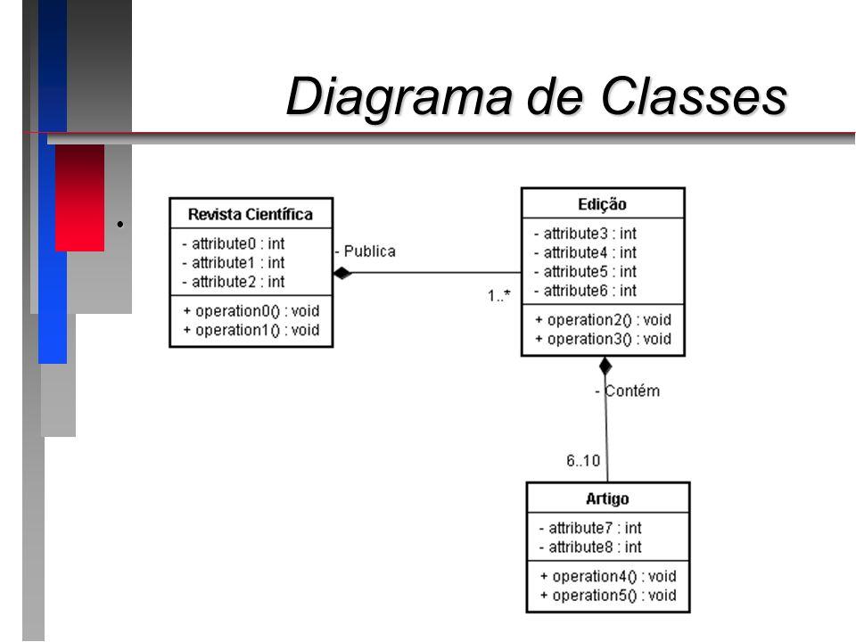 Diagrama de Classes COMPOSIÇÃO Apresentando o roteiro da apresentação: