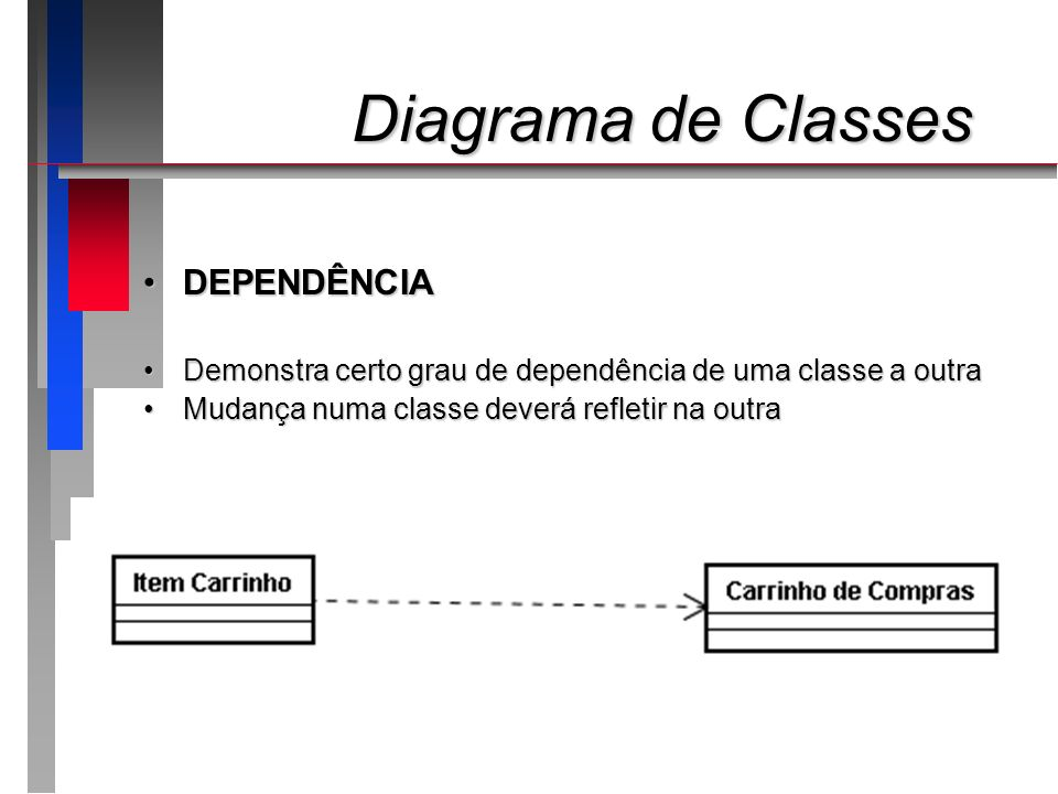 Diagrama de Classes DEPENDÊNCIA