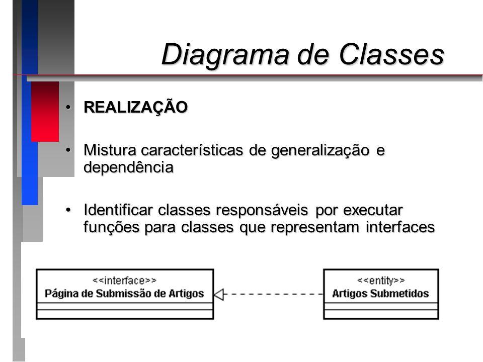 Diagrama de Classes REALIZAÇÃO