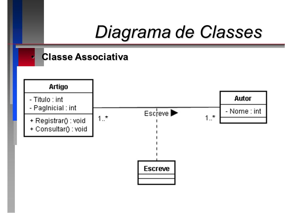 Diagrama de Classes Classe Associativa
