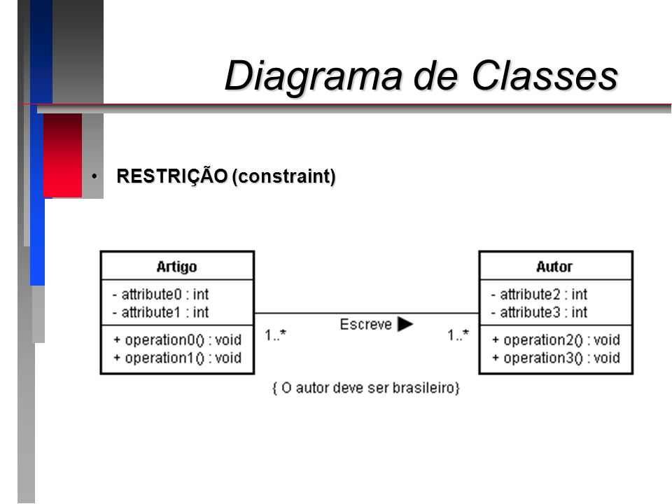 Diagrama de Classes RESTRIÇÃO (constraint)
