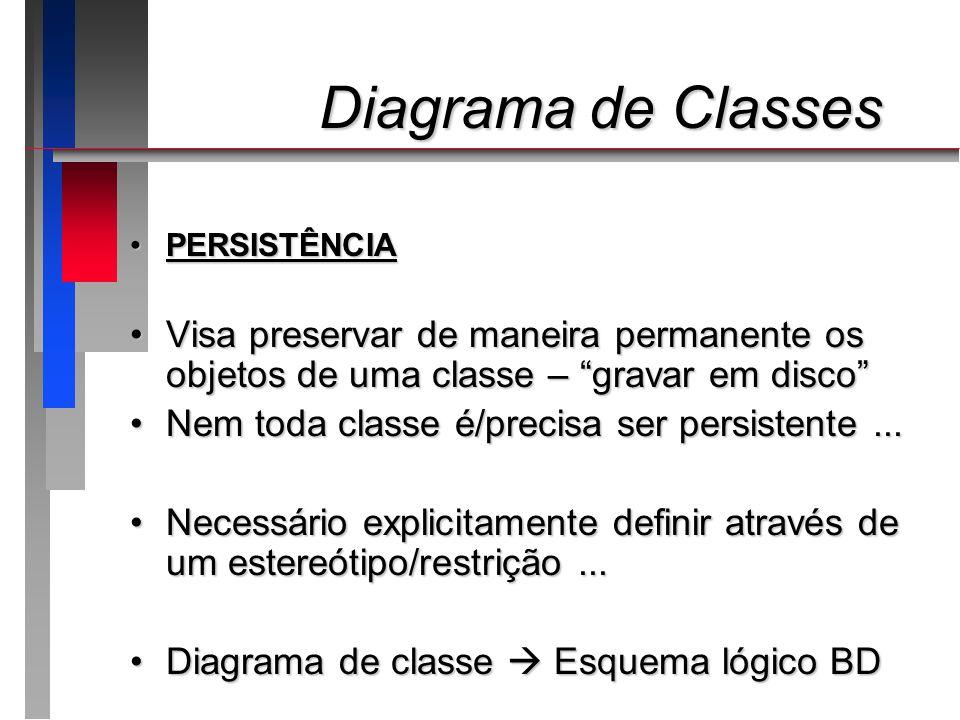 Diagrama de ClassesPERSISTÊNCIA. Visa preservar de maneira permanente os objetos de uma classe – gravar em disco