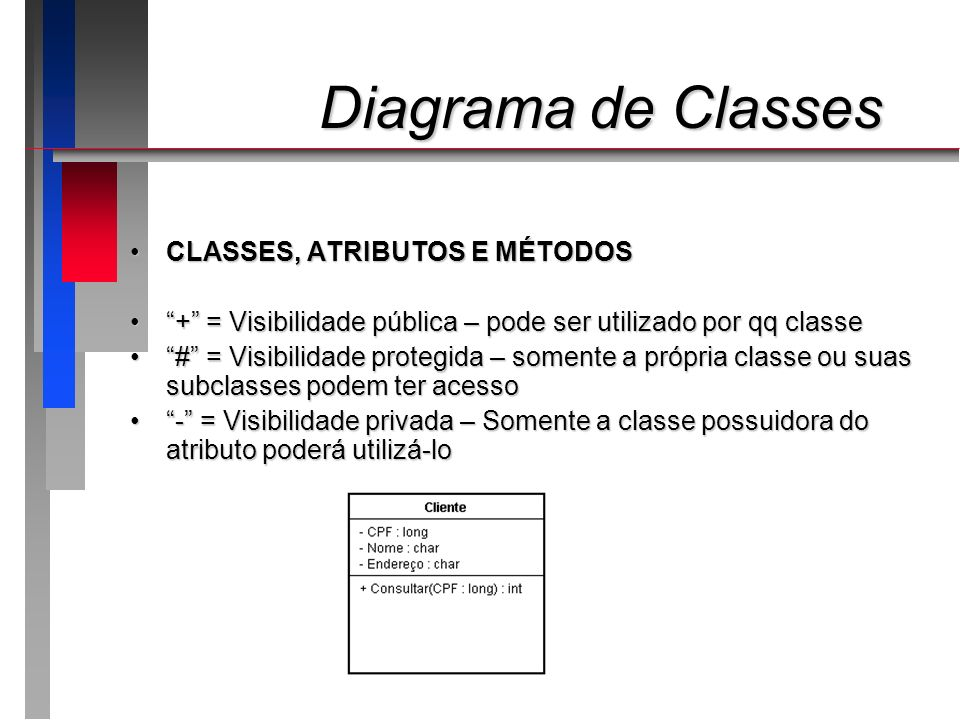 Diagrama de Classes CLASSES, ATRIBUTOS E MÉTODOS