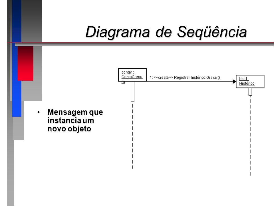 Diagrama de Seqüência Mensagem que instancia um novo objeto