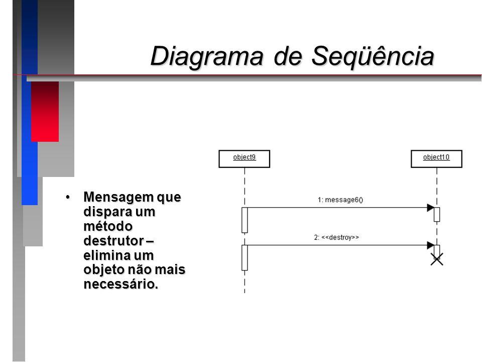 Diagrama de Seqüência Mensagem que dispara um método destrutor – elimina um objeto não mais necessário.