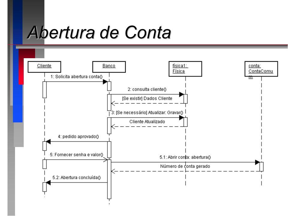 Abertura de Conta Apresentando o roteiro da apresentação: