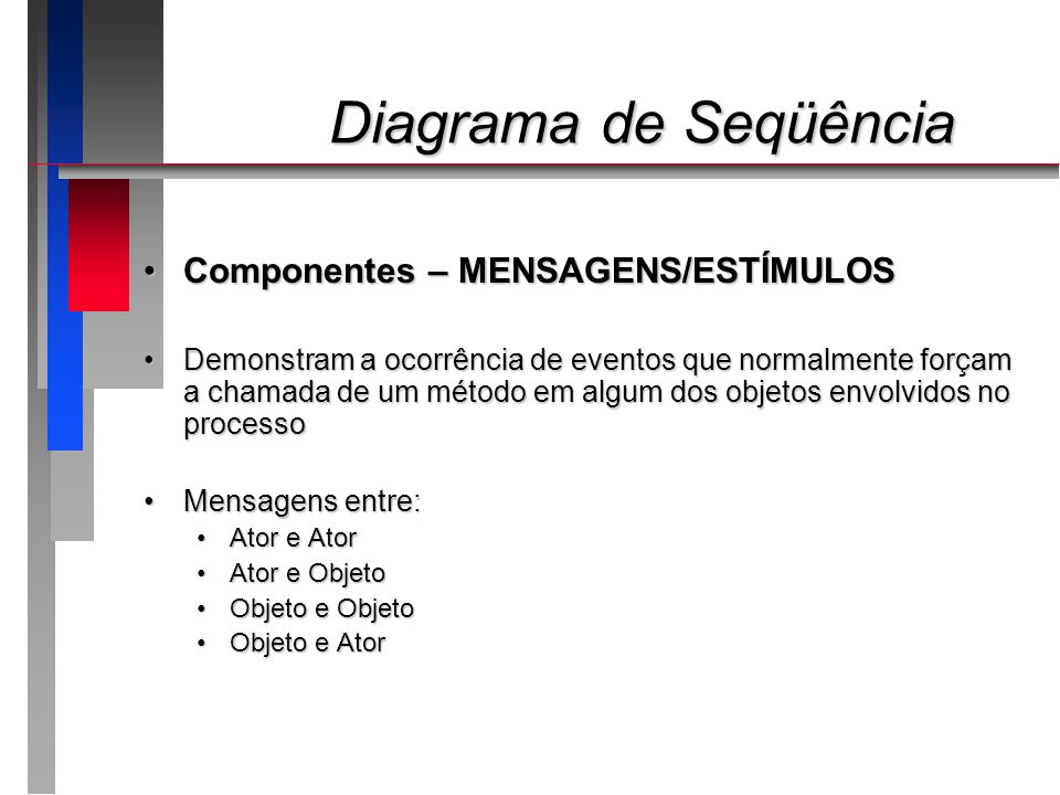 Diagrama de Seqüência Componentes – MENSAGENS/ESTÍMULOS